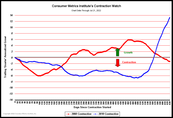 commentary_2010_contraction_watch.png